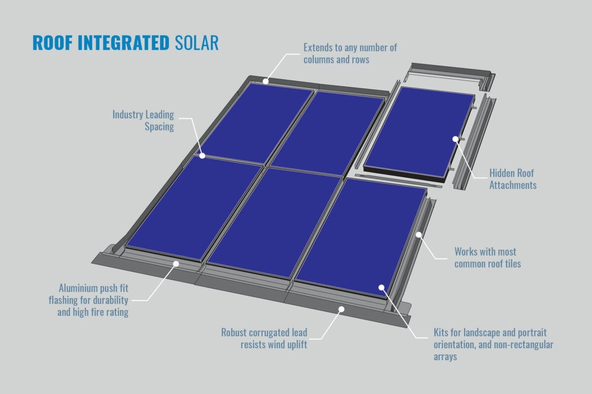 Roof Integrated Solar Diagram
